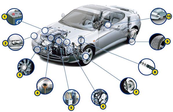 Revisión de coches en Torrejón de Ardoz